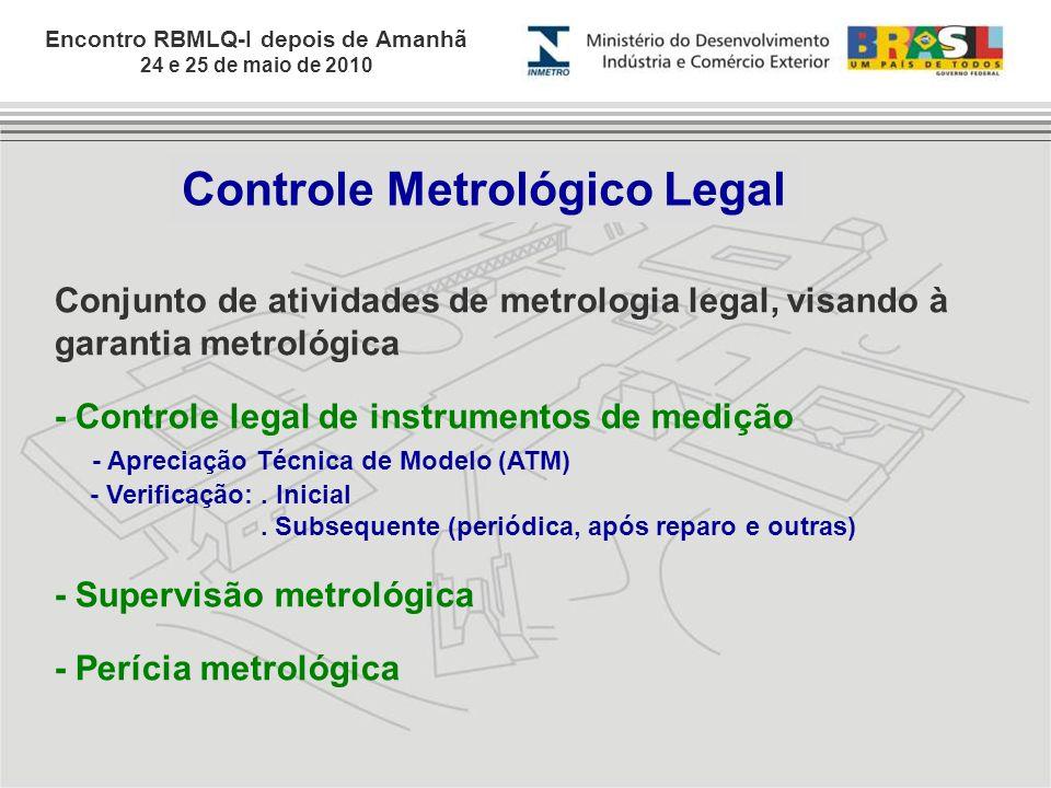 Clique para editar os estilos do texto mestre Segundo nível Terceiro nível Quarto nível Inmetro x RBMLQ-I Inmetro Regulamentação sobre instrumentos de medição e produtos pré- medidos; Apreciação técnica de modelos de instrumentos; Supervisão das atividades.