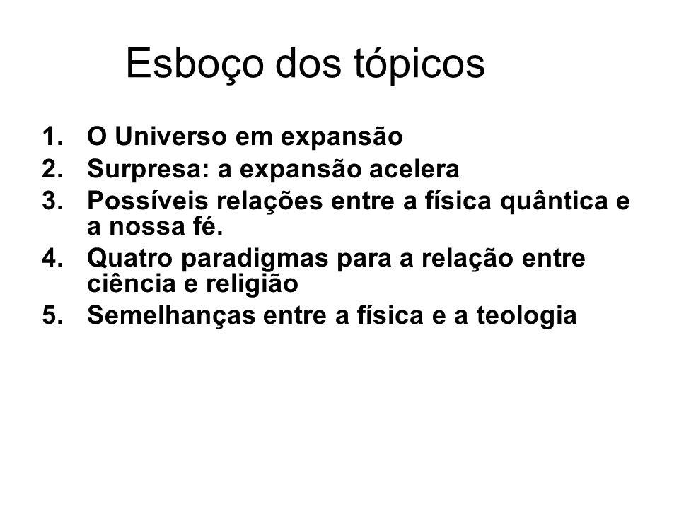 Esboço dos tópicos 1.O Universo em expansão 2.Surpresa: a expansão acelera 3.Possíveis relações entre a física quântica e a nossa fé. 4.Quatro paradig