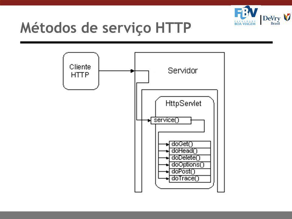 Métodos de serviço HTTP
