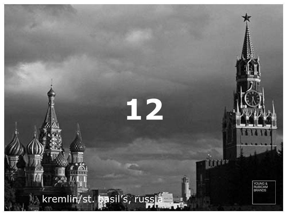 12 kremlin/st. basil's, russia