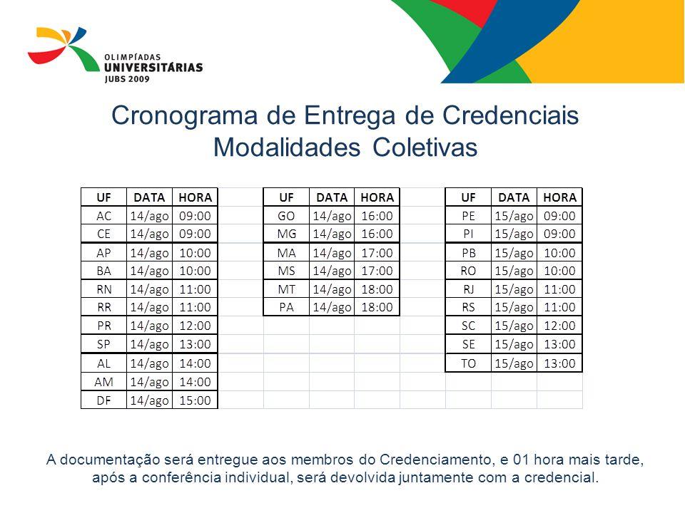 Cronograma de Entrega de Credenciais Modalidades Coletivas A documentação será entregue aos membros do Credenciamento, e 01 hora mais tarde, após a co
