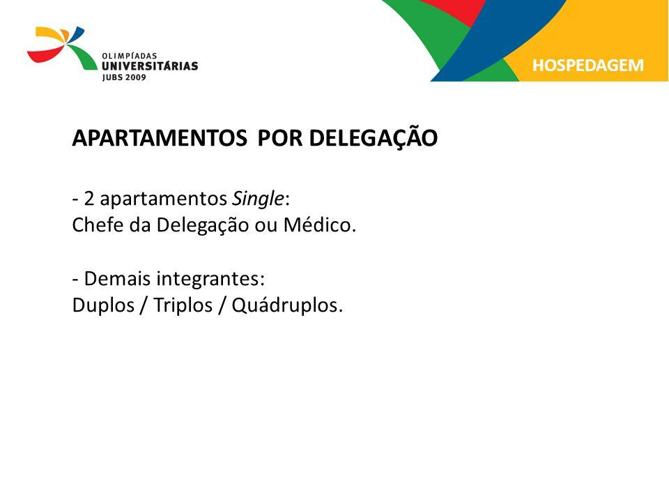 APARTAMENTOS POR DELEGAÇÃO - 2 apartamentos Single: Chefe da Delegação ou Médico. - Demais integrantes: Duplos / Triplos / Quádruplos. HOSPEDAGEM