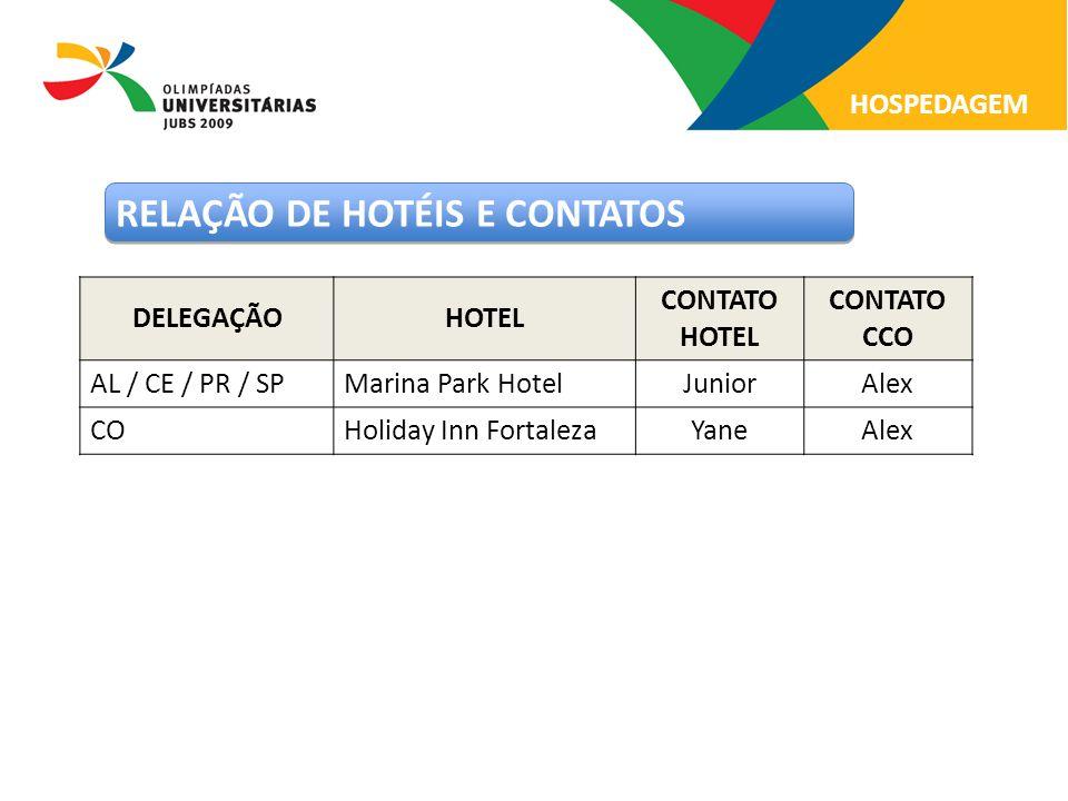 RELAÇÃO DE HOTÉIS E CONTATOS HOSPEDAGEM DELEGAÇÃOHOTEL CONTATO HOTEL CONTATO CCO AL / CE / PR / SPMarina Park HotelJuniorAlex COHoliday Inn FortalezaY