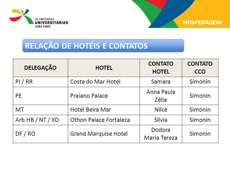 HOSPEDAGEM DELEGAÇÃOHOTEL CONTATO HOTEL CONTATO CCO PI / RRCosta do Mar HotelSamaraSimonin PEPraiano Palace Anna Paula Zélia Simonin MTHotel Beira Mar