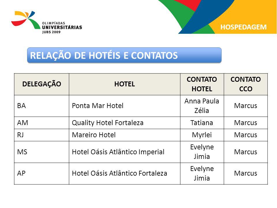 HOSPEDAGEM DELEGAÇÃOHOTEL CONTATO HOTEL CONTATO CCO BAPonta Mar Hotel Anna Paula Zélia Marcus AMQuality Hotel FortalezaTatianaMarcus RJMareiro HotelMy