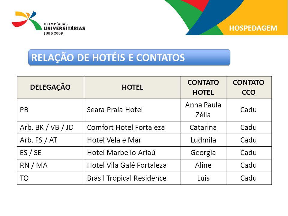 HOSPEDAGEM DELEGAÇÃOHOTEL CONTATO HOTEL CONTATO CCO PBSeara Praia Hotel Anna Paula Zélia Cadu Arb. BK / VB / JDComfort Hotel FortalezaCatarinaCadu Arb