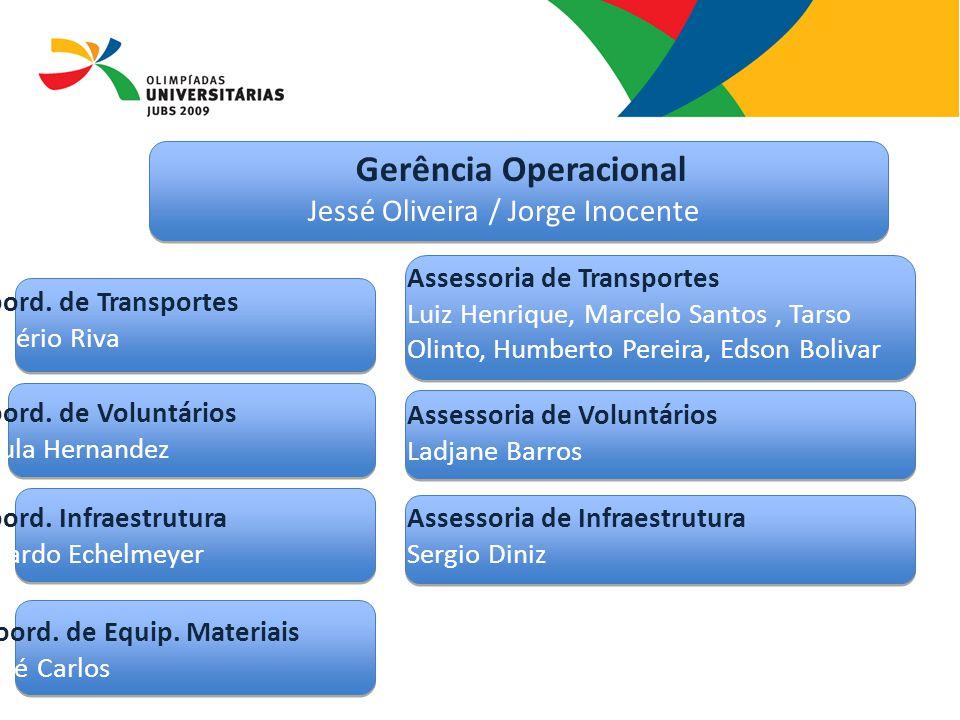 Gerência Operacional Jessé Oliveira / Jorge Inocente Coord. de Transportes Rogério Riva Coord. de Voluntários Paula Hernandez Coord. Infraestrutura Ri