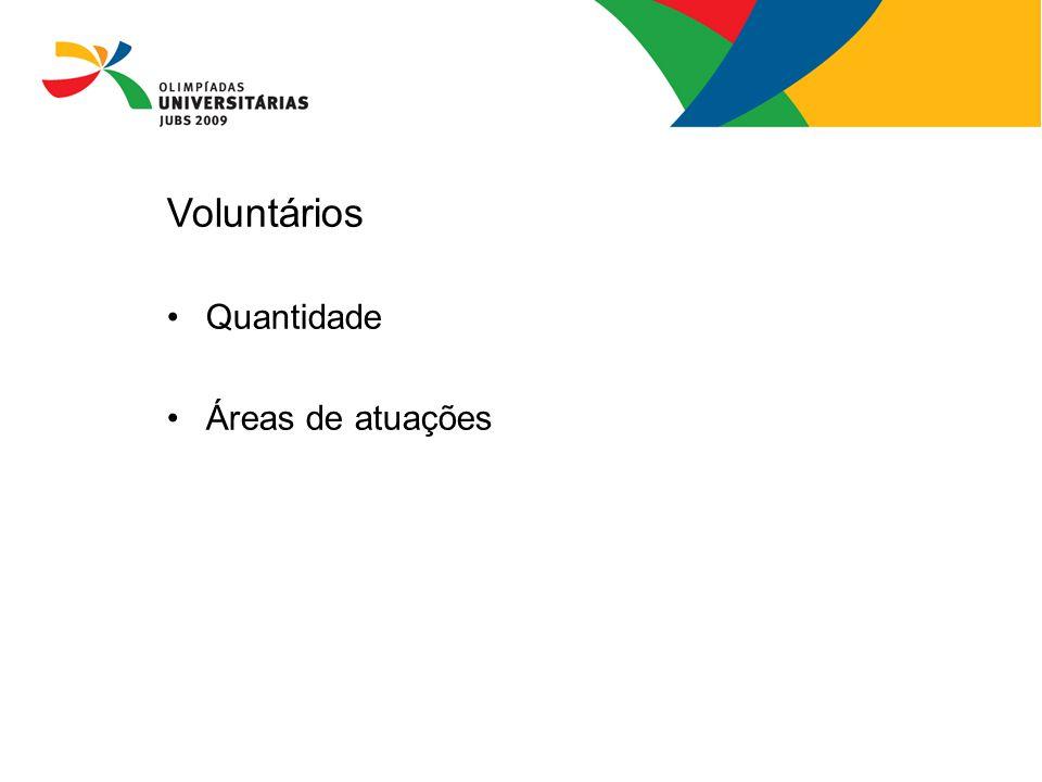 Voluntários Quantidade Áreas de atuações