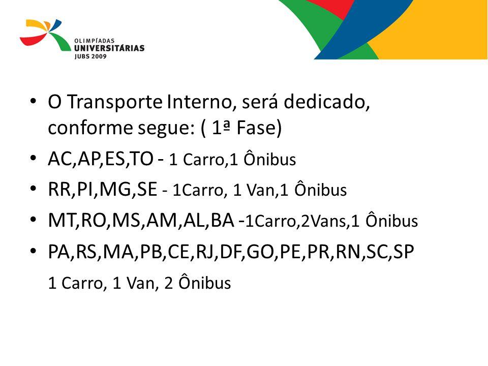 O Transporte Interno, será dedicado, conforme segue: ( 1ª Fase) AC,AP,ES,TO - 1 Carro,1 Ônibus RR,PI,MG,SE - 1Carro, 1 Van,1 Ônibus MT,RO,MS,AM,AL,BA
