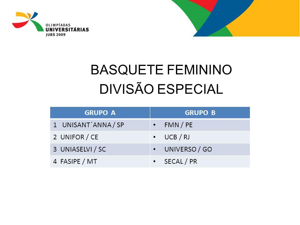 BASQUETE FEMININO DIVISÃO ESPECIAL GRUPO AGRUPO B 1 UNISANT´ANNA / SP FMN / PE 2 UNIFOR / CE UCB / RJ 3 UNIASELVI / SC UNIVERSO / GO 4 FASIPE / MT SEC