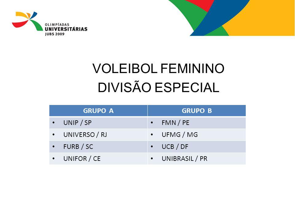 VOLEIBOL FEMININO DIVISÃO ESPECIAL GRUPO AGRUPO B UNIP / SP FMN / PE UNIVERSO / RJ UFMG / MG FURB / SC UCB / DF UNIFOR / CE UNIBRASIL / PR
