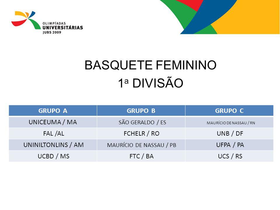 BASQUETE FEMININO 1 a DIVISÃO GRUPO AGRUPO BGRUPO C UNICEUMA / MA SÃO GERALDO / ES MAURÍCIO DE NASSAU / RN FAL /AL FCHELR / RO UNB / DF UNINILTONLINS