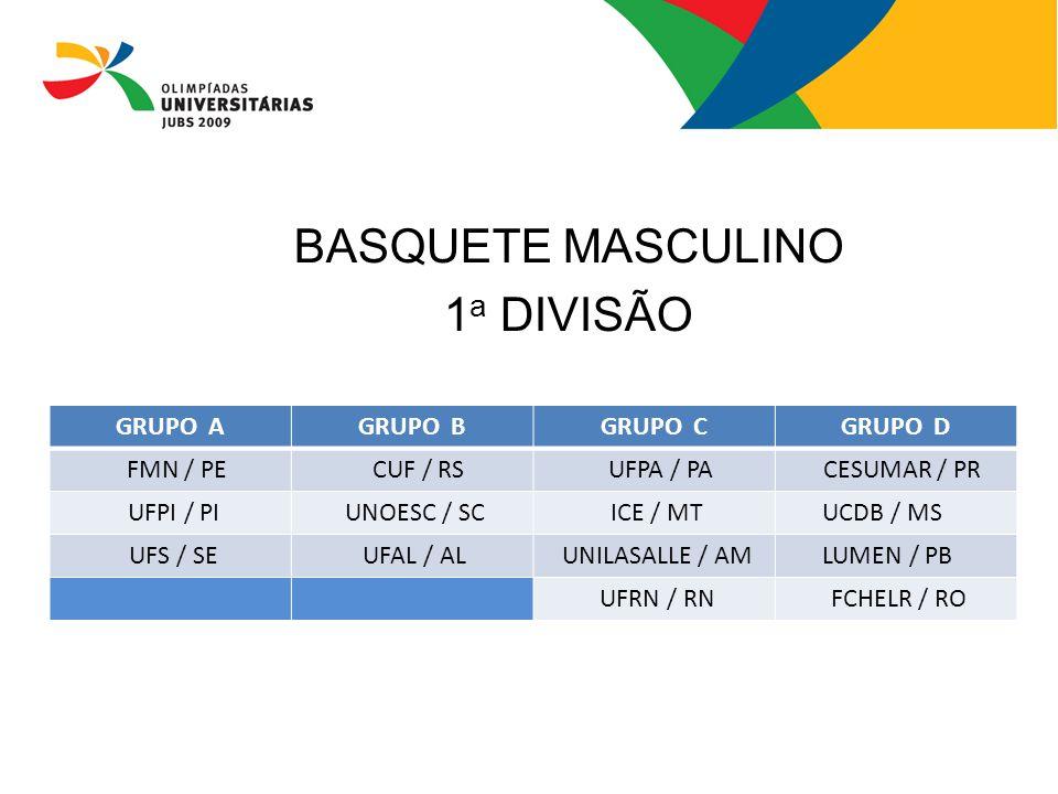 BASQUETE MASCULINO 1 a DIVISÃO GRUPO AGRUPO BGRUPO CGRUPO D FMN / PE CUF / RS UFPA / PA CESUMAR / PR UFPI / PI UNOESC / SC ICE / MT UCDB / MS UFS / SE