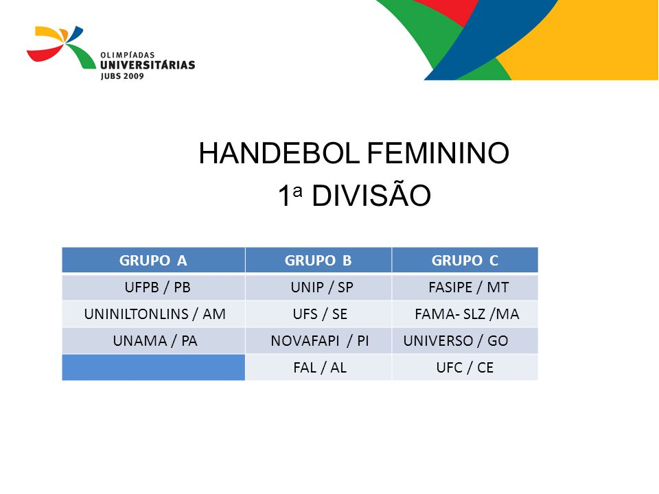 HANDEBOL FEMININO 1 a DIVISÃO GRUPO AGRUPO BGRUPO C UFPB / PB UNIP / SP FASIPE / MT UNINILTONLINS / AM UFS / SE FAMA- SLZ /MA UNAMA / PA NOVAFAPI / PI