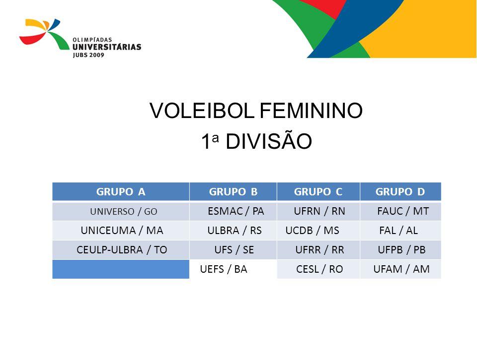 VOLEIBOL FEMININO 1 a DIVISÃO GRUPO AGRUPO BGRUPO CGRUPO D UNIVERSO / GO ESMAC / PA UFRN / RN FAUC / MT UNICEUMA / MA ULBRA / RS UCDB / MS FAL / AL CE