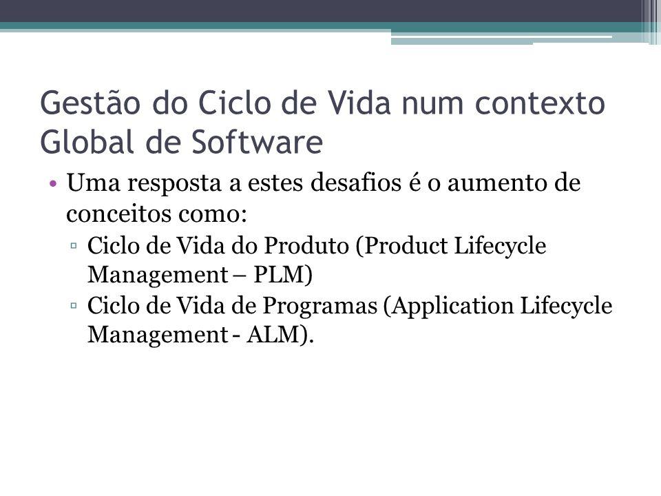 Gestão do Ciclo de Vida num contexto Global de Software Uma resposta a estes desafios é o aumento de conceitos como: ▫Ciclo de Vida do Produto (Product Lifecycle Management – PLM) ▫Ciclo de Vida de Programas (Application Lifecycle Management - ALM).