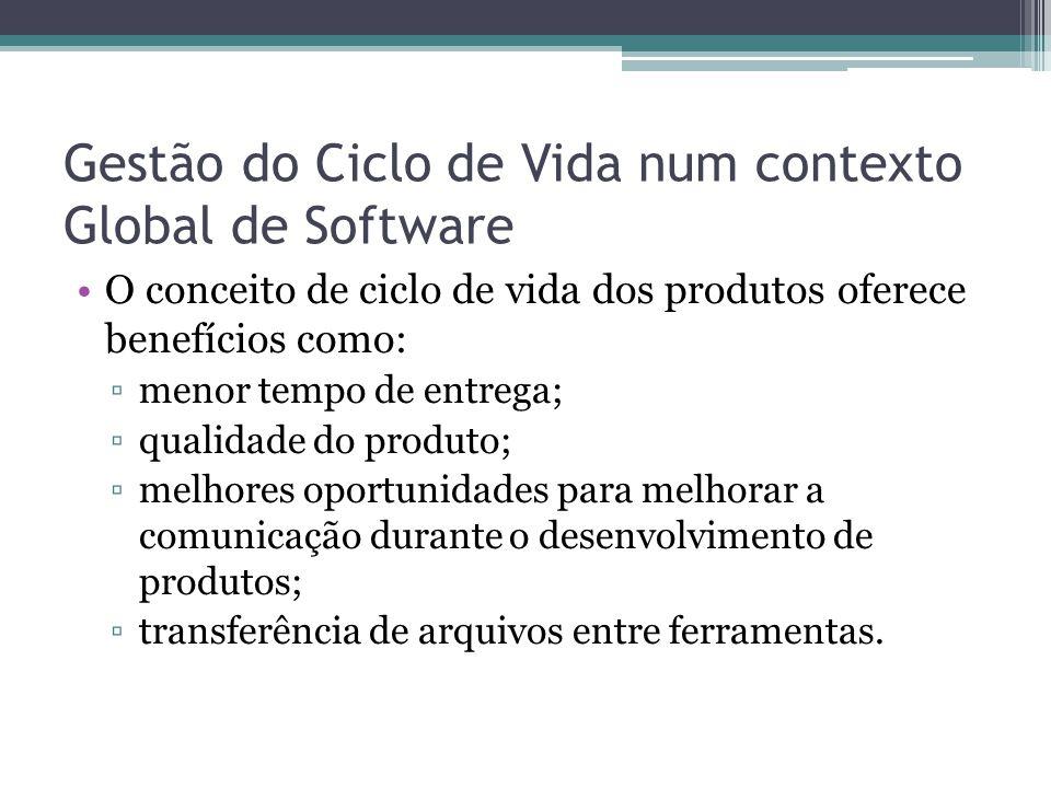 Gestão do Ciclo de Vida num contexto Global de Software O conceito de ciclo de vida dos produtos oferece benefícios como: ▫menor tempo de entrega; ▫qu
