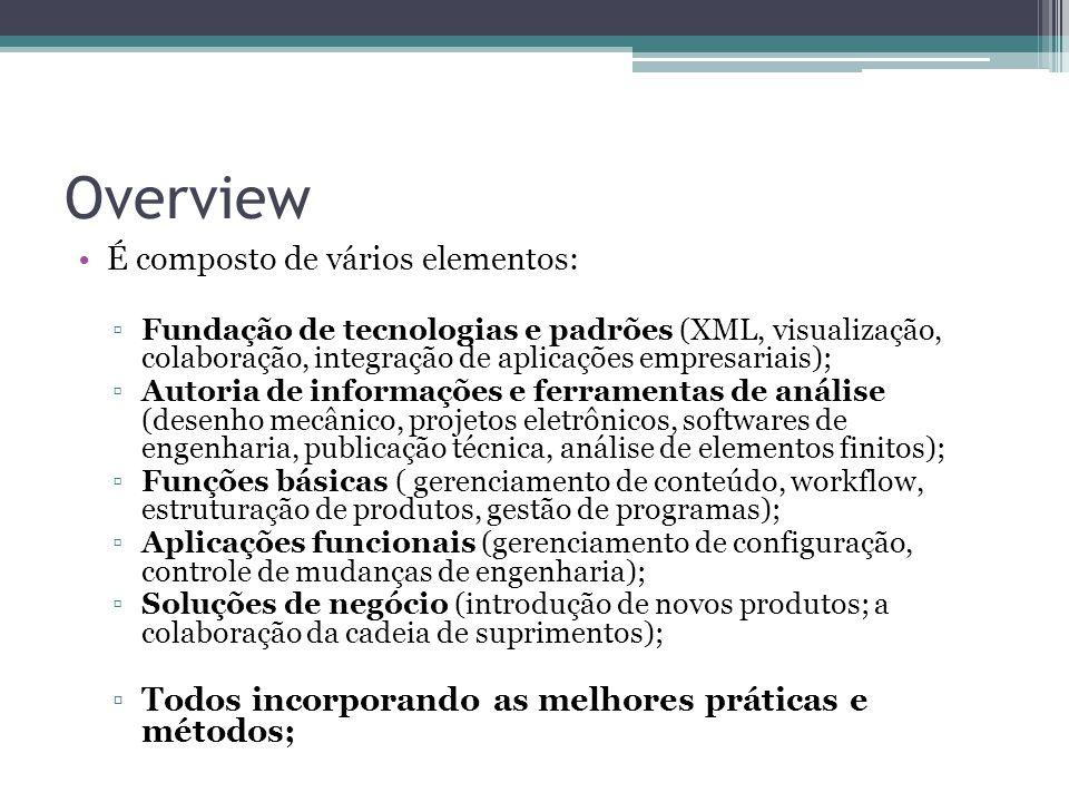 Overview É composto de vários elementos: ▫Fundação de tecnologias e padrões (XML, visualização, colaboração, integração de aplicações empresariais); ▫