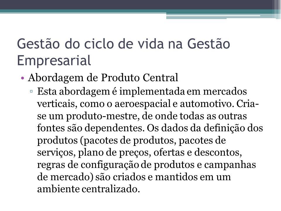 Gestão do ciclo de vida na Gestão Empresarial Abordagem de Produto Central ▫Esta abordagem é implementada em mercados verticais, como o aeroespacial e automotivo.