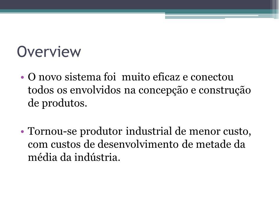 Overview O novo sistema foi muito eficaz e conectou todos os envolvidos na concepção e construção de produtos.