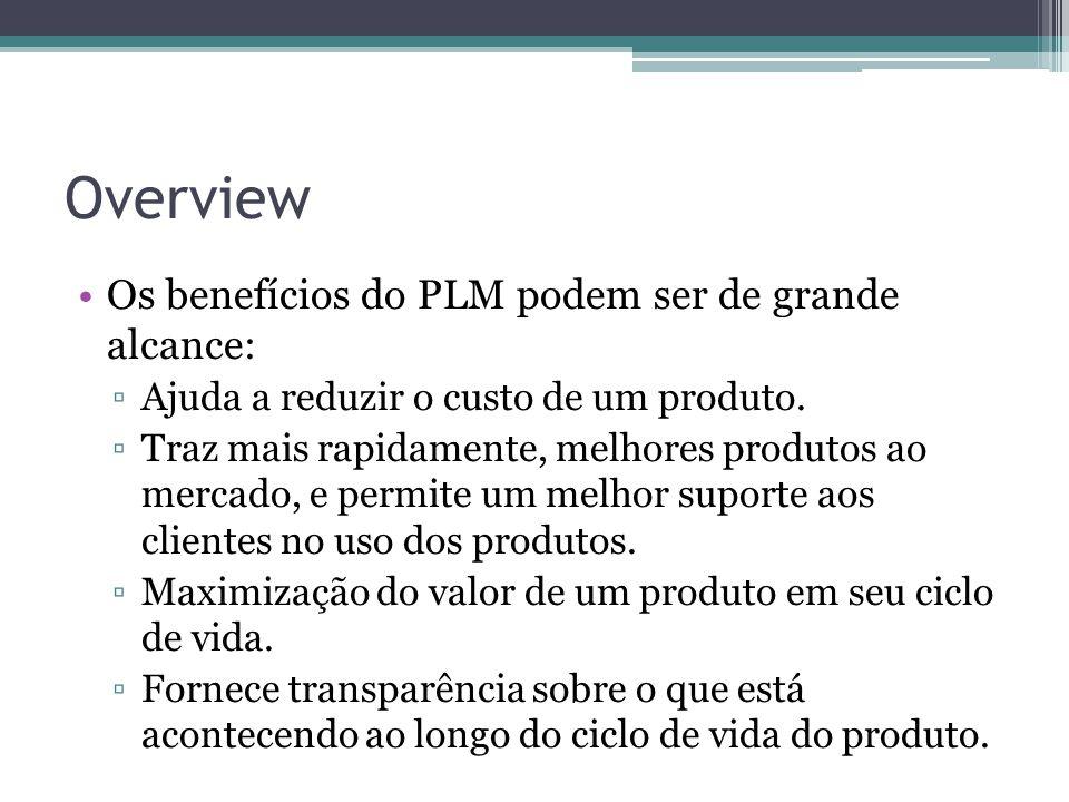 Overview Os benefícios do PLM podem ser de grande alcance: ▫Ajuda a reduzir o custo de um produto. ▫Traz mais rapidamente, melhores produtos ao mercad