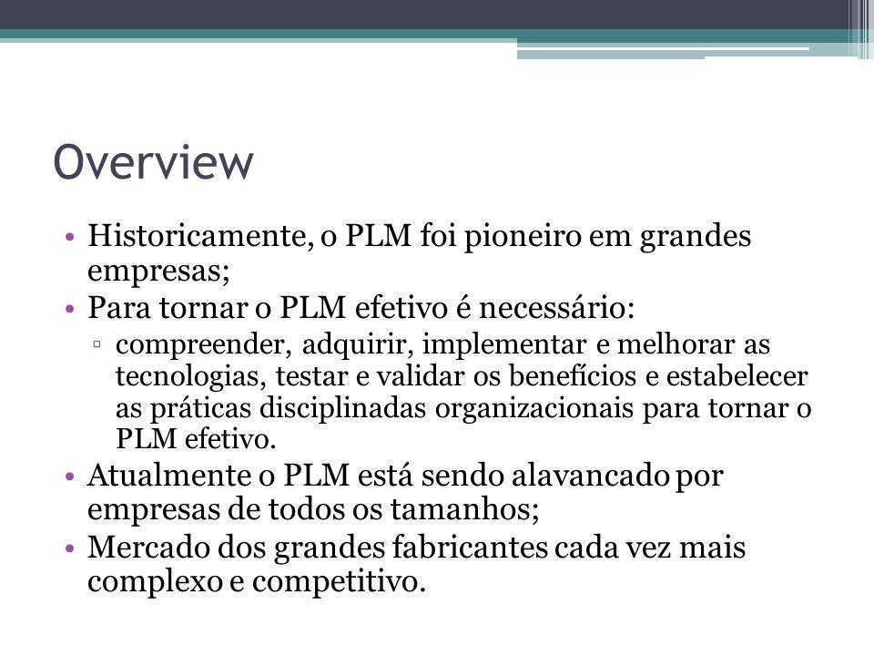 Overview Historicamente, o PLM foi pioneiro em grandes empresas; Para tornar o PLM efetivo é necessário: ▫compreender, adquirir, implementar e melhorar as tecnologias, testar e validar os benefícios e estabelecer as práticas disciplinadas organizacionais para tornar o PLM efetivo.
