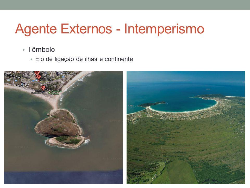 Agente Externos - Intemperismo Tômbolo Elo de ligação de ilhas e continente