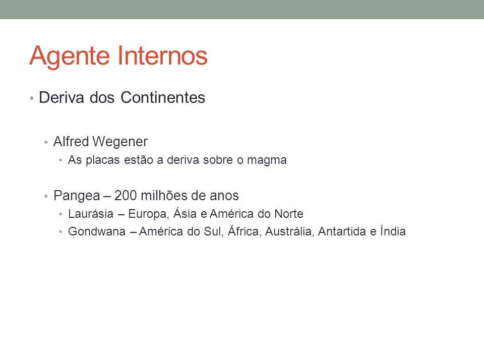 Agente Internos Deriva dos Continentes Alfred Wegener As placas estão a deriva sobre o magma Pangea – 200 milhões de anos Laurásia – Europa, Ásia e Am