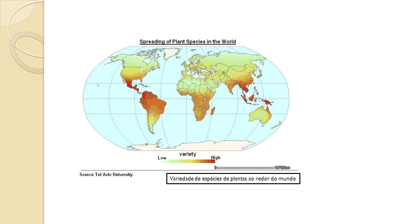 Variedade de espécies de plantas ao redor do mundo