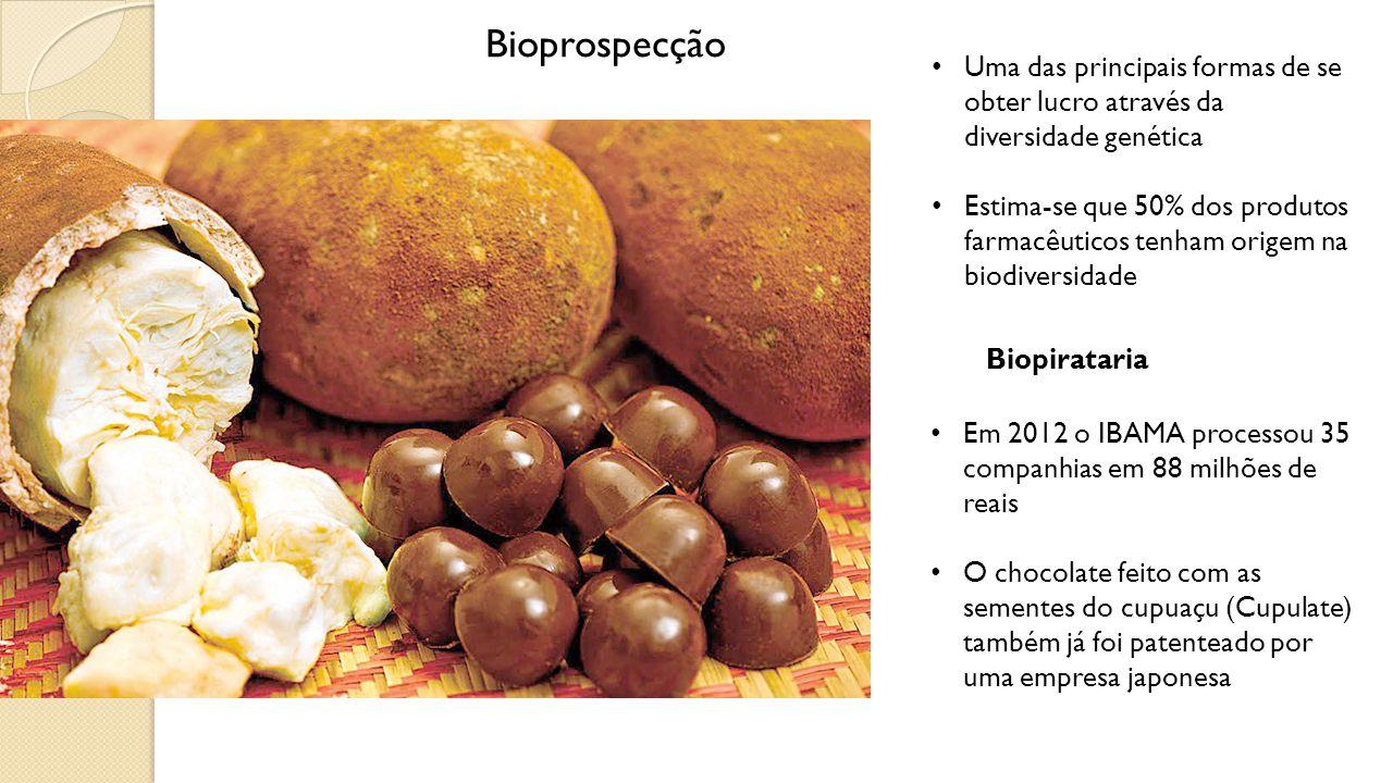 Em 2012 o IBAMA processou 35 companhias em 88 milhões de reais O chocolate feito com as sementes do cupuaçu (Cupulate) também já foi patenteado por uma empresa japonesa Bioprospecção Uma das principais formas de se obter lucro através da diversidade genética Estima-se que 50% dos produtos farmacêuticos tenham origem na biodiversidade Biopirataria