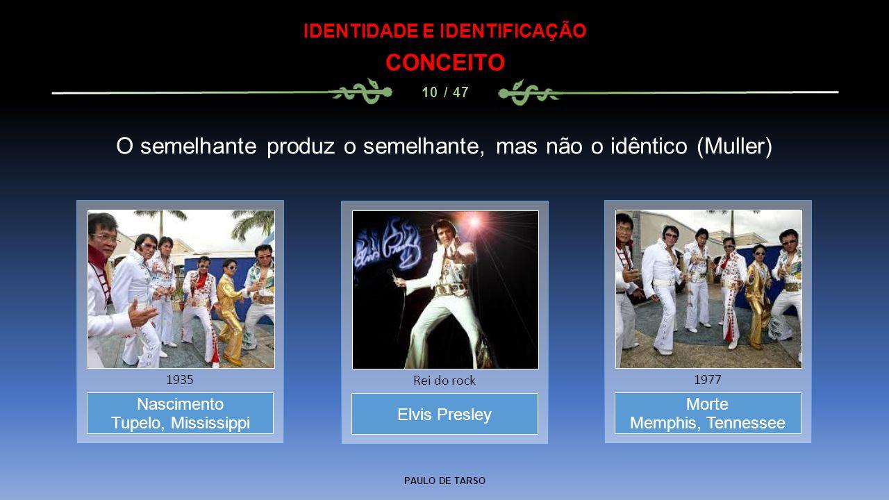 PAULO DE TARSO IDENTIDADE E IDENTIFICAÇÃO CONCEITO 10 / 47 O semelhante produz o semelhante, mas não o idêntico (Muller) Elvis Presley Rei do rock Nas
