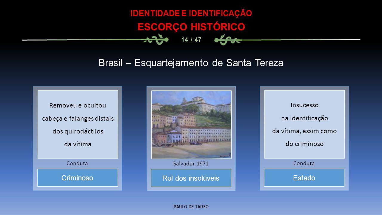 PAULO DE TARSO IDENTIDADE E IDENTIFICAÇÃO ESCORÇO HISTÓRICO 14 / 47 Brasil – Esquartejamento de Santa Tereza Rol dos insolúveis Salvador, 1971 Crimino