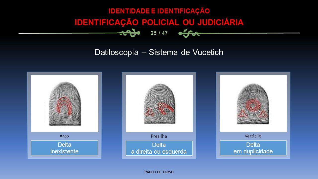 PAULO DE TARSO IDENTIDADE E IDENTIFICAÇÃO IDENTIFICAÇÃO POLICIAL OU JUDICIÁRIA 25 / 47 Datiloscopia – Sistema de Vucetich Delta a direita ou esquerda