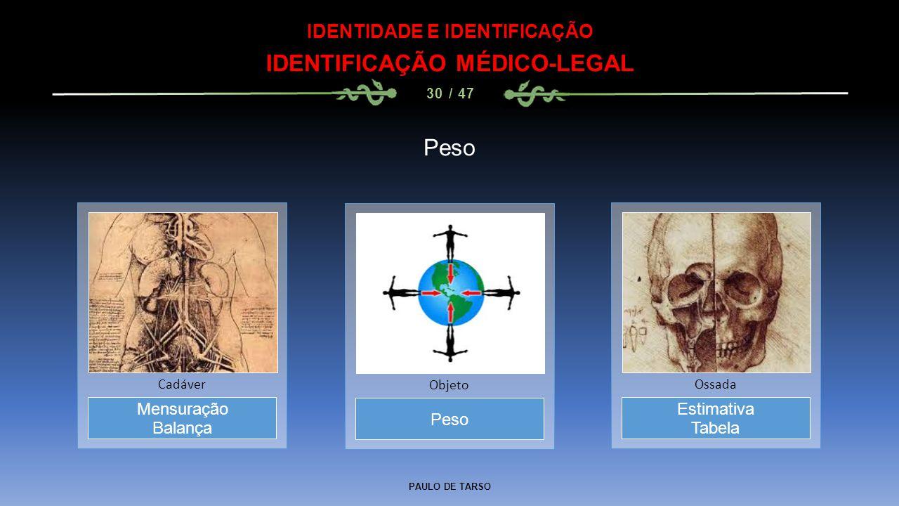 PAULO DE TARSO IDENTIDADE E IDENTIFICAÇÃO IDENTIFICAÇÃO MÉDICO-LEGAL 30 / 47 Peso Objeto Mensuração Balança Cadáver Estimativa Tabela Ossada