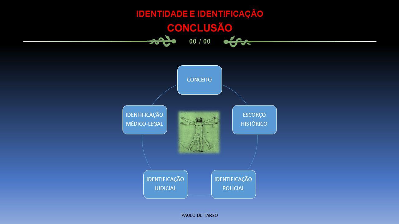 PAULO DE TARSO IDENTIDADE E IDENTIFICAÇÃO CONCLUSÃO 00 / 00 CONCEITO ESCORÇO HISTÓRICO IDENTIFICAÇÃO POLICIAL IDENTIFICAÇÃO JUDICIAL IDENTIFICAÇÃO MÉD
