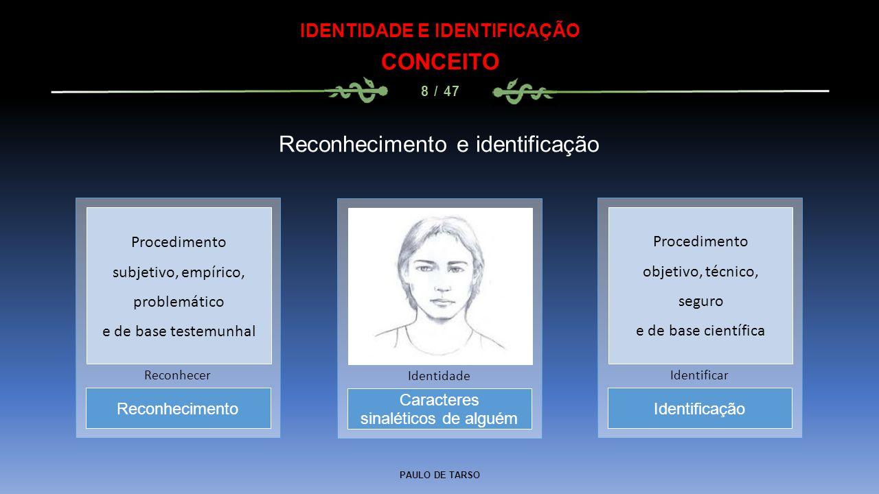PAULO DE TARSO IDENTIDADE E IDENTIFICAÇÃO IDENTIFICAÇÃO POLICIAL OU JUDICIÁRIA 29 / 47 Datiloscopia – Efetividade Datiloscopia Efetividade Gêmeos univitelinos 1 : 1 trilhão Clones humanos 1 : 1 trilhão A probabilidade de localizarmos duas impressões iguais é de uma para um trilhão