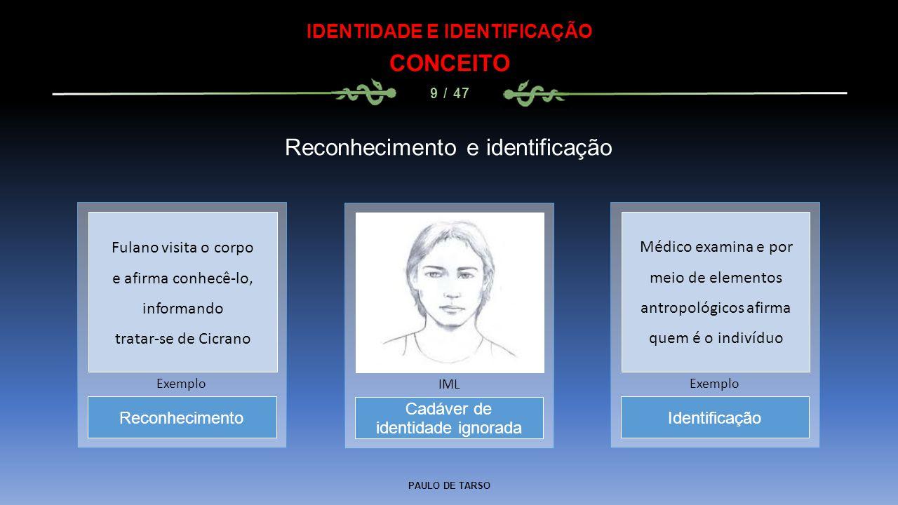 PAULO DE TARSO IDENTIDADE E IDENTIFICAÇÃO CONCEITO 9 / 47 Reconhecimento e identificação Cadáver de identidade ignorada IML Reconhecimento Exemplo Ide