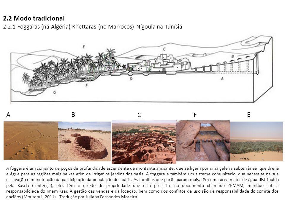 2.2 Modo tradicional 2.2.1 Foggaras (na Algéria) Khettaras (no Marrocos) N'goula na Tunísia A foggara é um conjunto de poços de profundidade ascendente de montante a jusante, que se ligam por uma galeria subterrânea que drena a água para as regiões mais baixas afim de irrigar os jardins dos oasis.