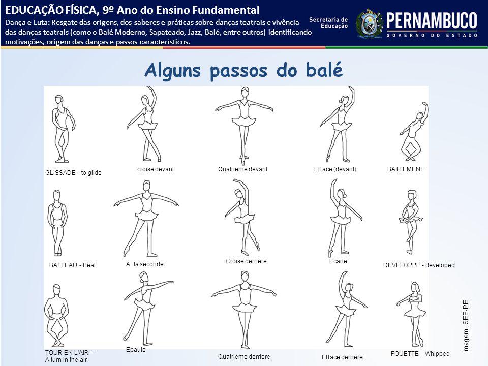 Alguns passos do balé EDUCAÇÃO FÍSICA, 9º Ano do Ensino Fundamental Dança e Luta: Resgate das origens, dos saberes e práticas sobre danças teatrais e