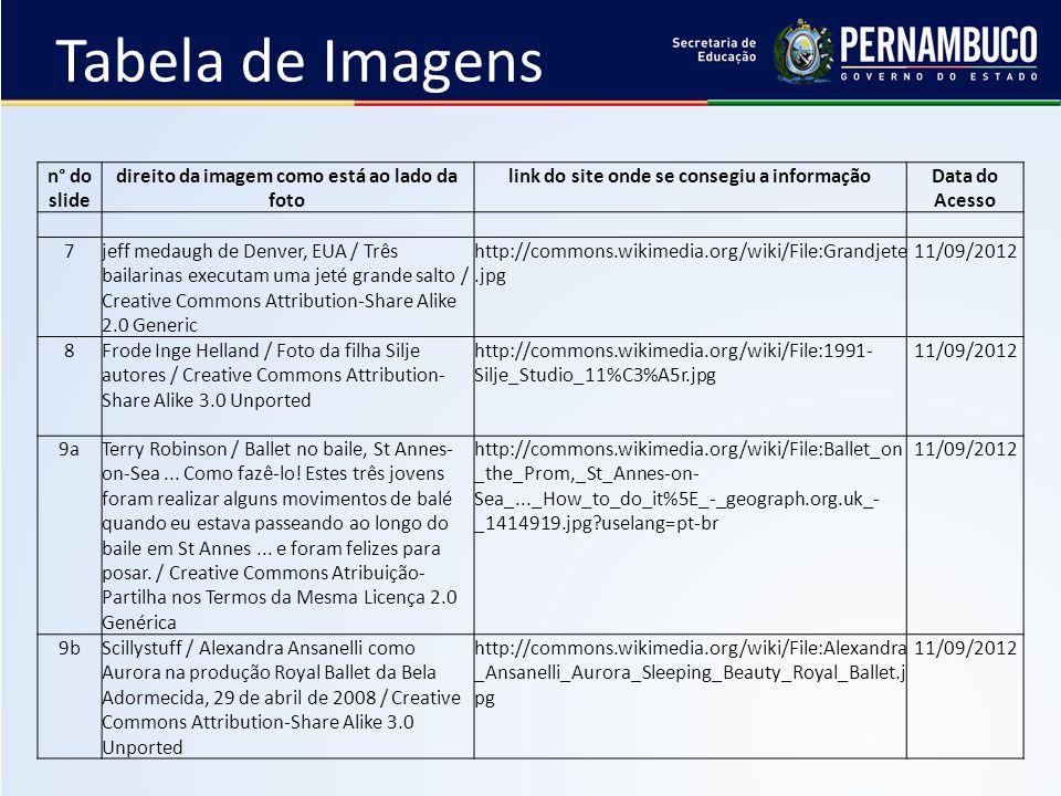 Tabela de Imagens n° do slide direito da imagem como está ao lado da foto link do site onde se consegiu a informaçãoData do Acesso 7jeff medaugh de De