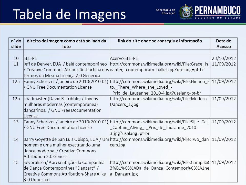 Tabela de Imagens n° do slide direito da imagem como está ao lado da foto link do site onde se consegiu a informaçãoData do Acesso 10SEE-PEAcervo SEE-