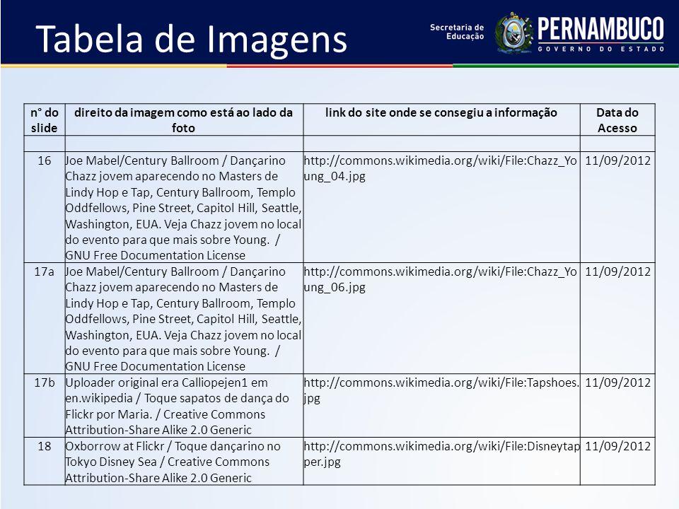 Tabela de Imagens n° do slide direito da imagem como está ao lado da foto link do site onde se consegiu a informaçãoData do Acesso 16Joe Mabel/Century