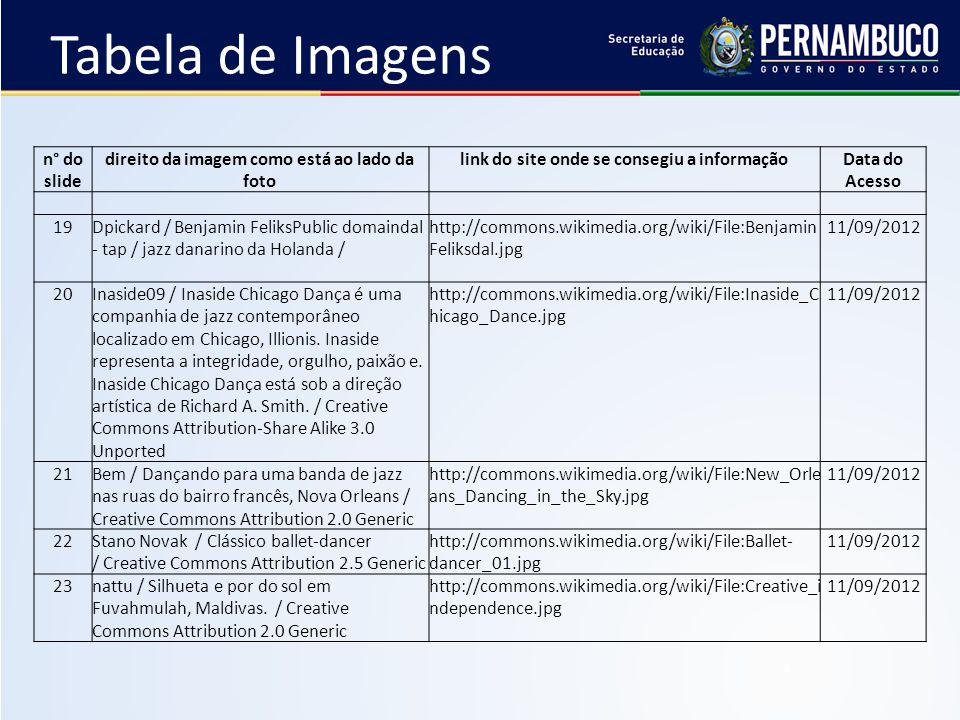 Tabela de Imagens n° do slide direito da imagem como está ao lado da foto link do site onde se consegiu a informaçãoData do Acesso 19Dpickard / Benjam