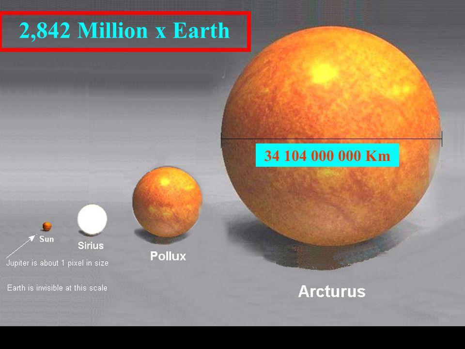 1 400 000 Km 116,67 x Earth