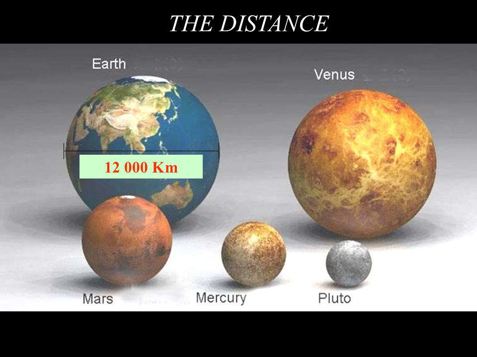 12 000 Km THE DISTANCE