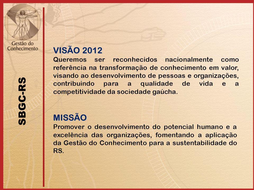 VISÃO 2012 Queremos ser reconhecidos nacionalmente como referência na transformação de conhecimento em valor, visando ao desenvolvimento de pessoas e organizações, contribuindo para a qualidade de vida e a competitividade da sociedade gaúcha.