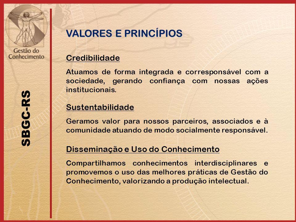 VALORES E PRINCÍPIOS SBGC-RS Credibilidade Atuamos de forma integrada e corresponsável com a sociedade, gerando confiança com nossas ações institucion