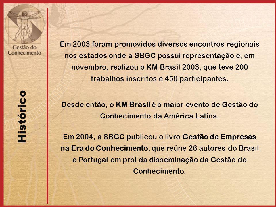 Em 2003 foram promovidos diversos encontros regionais nos estados onde a SBGC possui representação e, em novembro, realizou o KM Brasil 2003, que teve 200 trabalhos inscritos e 450 participantes.