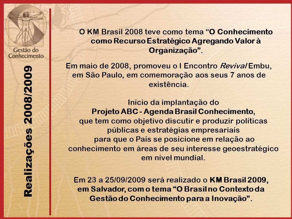 Realizações 2008/2009 Em maio de 2008, promoveu o I Encontro Revival Embu, em São Paulo, em comemoração aos seus 7 anos de existência.. O KM Brasil 20