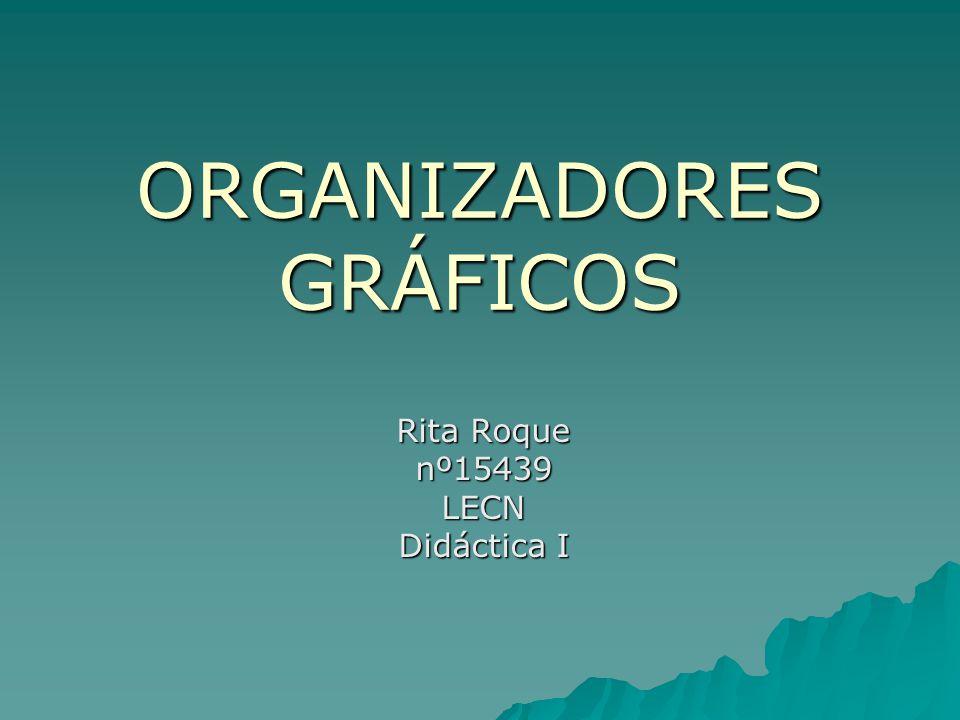 ORGANIZADORES GRÁFICOS Rita Roque nº15439LECN Didáctica I